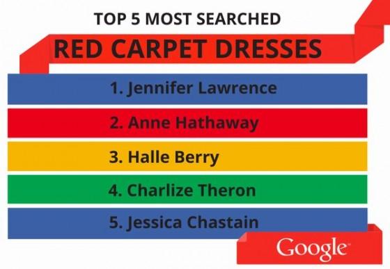 top5dresses