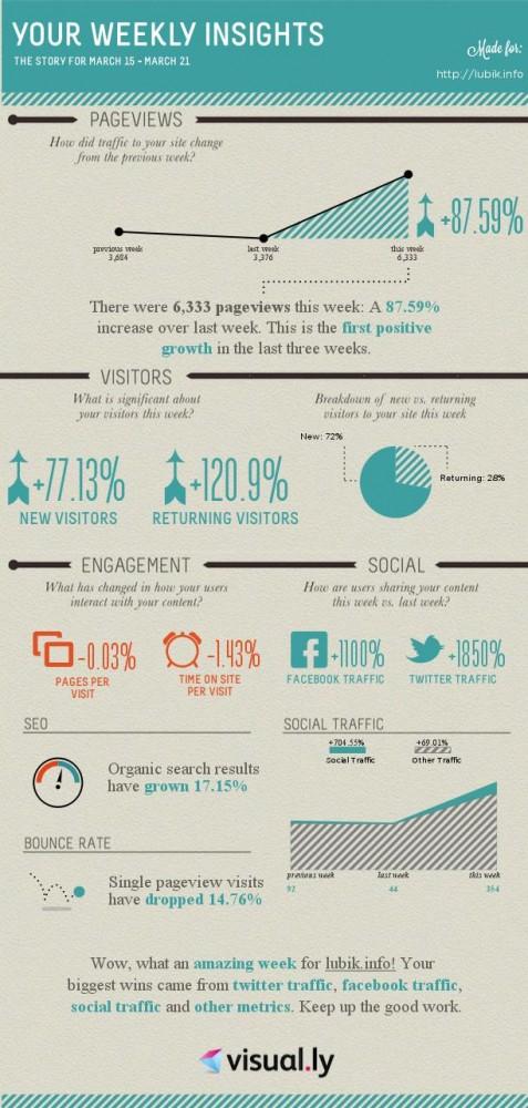 infografika-visualy