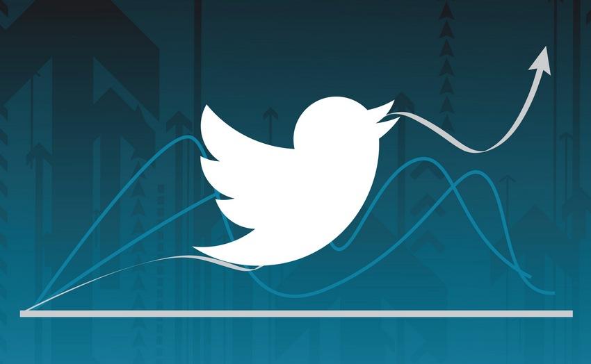 Świetna wiadomość dla użytkowników Twittera, statystyki tweetów już dostępne dla wszystkich