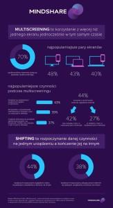 58933_infografika_multiscreening-1