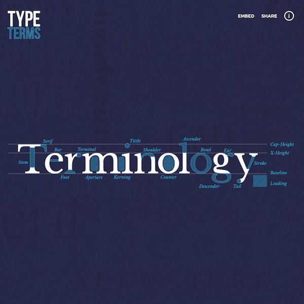Przed Wami absolutnie genialna strona wyjaśniająca wszystkie tajniki fontów