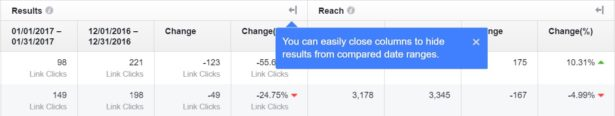 facebook makes several silent changes to its ads manager 2
