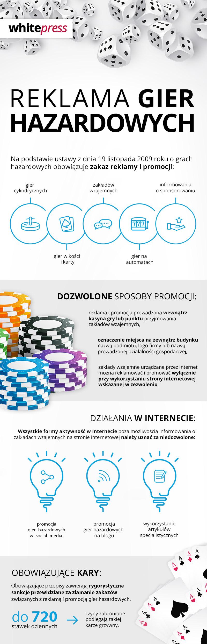 reklama gier hazardowych
