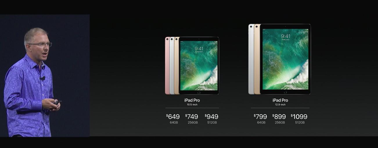 Ceny iPada Pro 2017