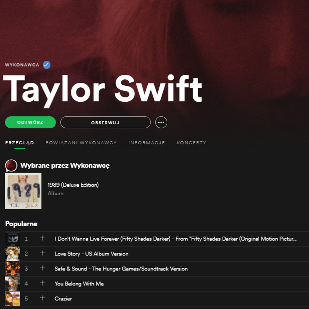 Taylor Swift na Spotify