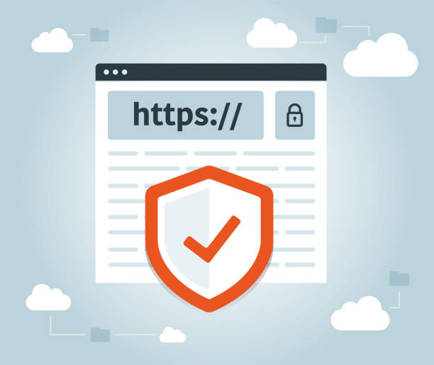 certyfikat ssl
