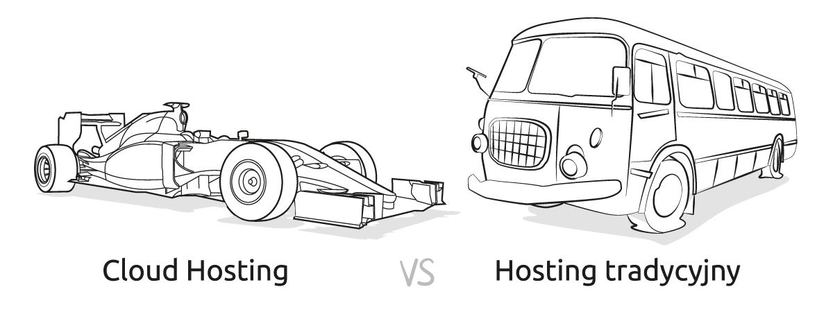 Cloud Hosting vs Hosting tradycyjny 3