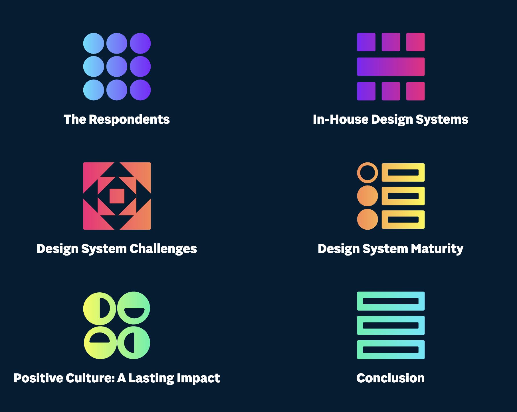 Design System kategorie badania. Respondenci, inhouse design system, wyzwania design systemów, dojrzałość design systemów, pozytywne zmiany kulturowe, wnioski